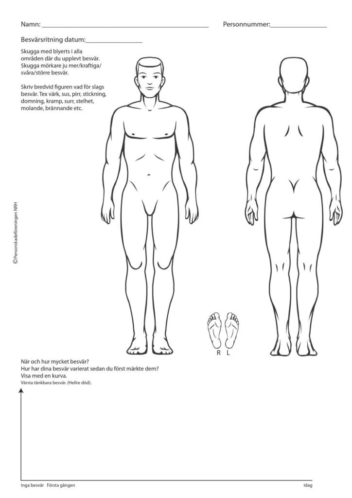 Besvärsritning man + sida 2 Fylls i av läkare